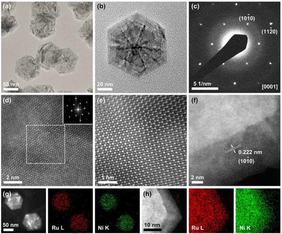 张华Nano Energy:多层纳米片组装的RuNi合金纳米结构的合成,用于高效电催化制氢