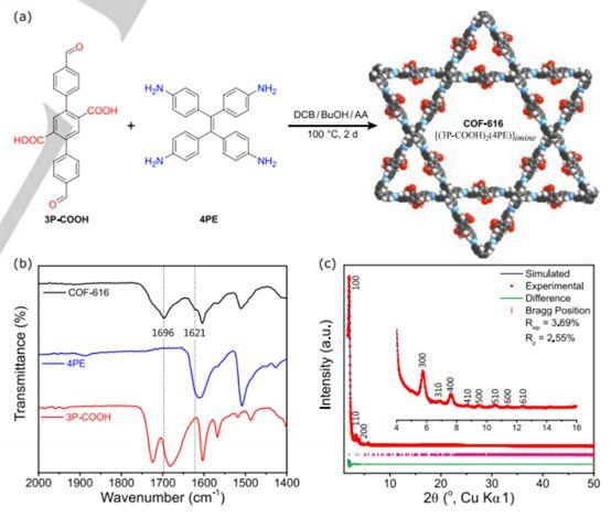 Omar M. Yaghi Angew. Chem. Int. Chem.:羧基官能化的共价有机框架的酰胺化、酯化和硫酯化