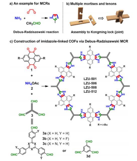 王为、丁三元J. Am. Chem. Soc.:通过多组分反应构建稳健的共价有机框架