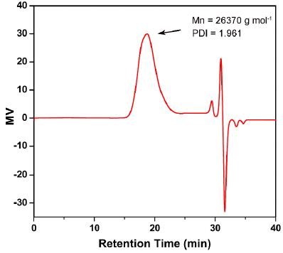 「科研干货」GPC实例分析+常见问题,原来如此简单~