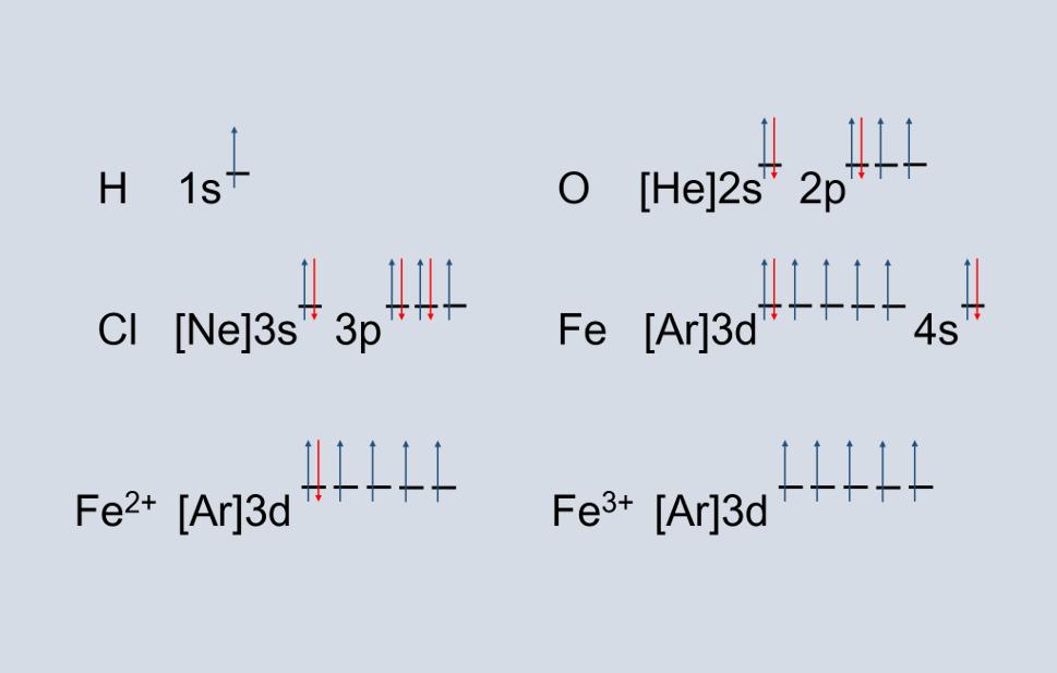 Gaussian量化模拟入门教程(三):实例操作之自旋多重度的判断