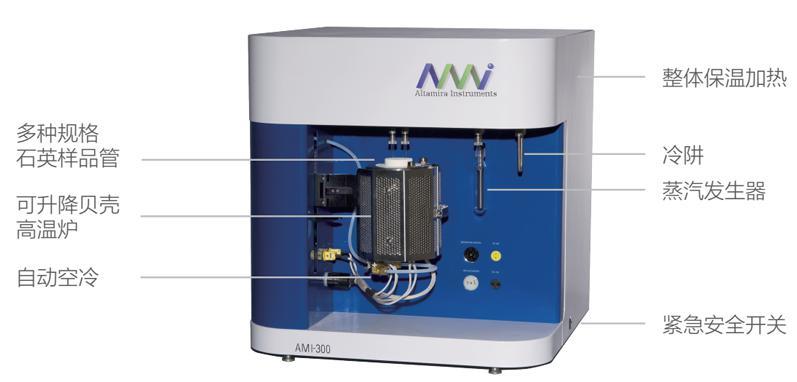 化学吸附仪的操作与数据分析 (一)仪器基本结构和操作 图1
