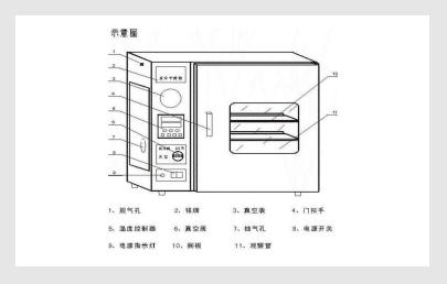 真空干燥箱的搭建、使用与维护