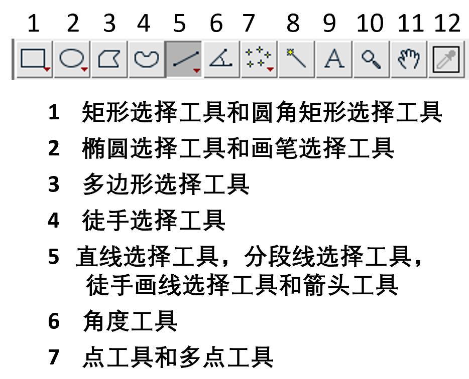 图2ImageJ软件工具栏标示(part-1)