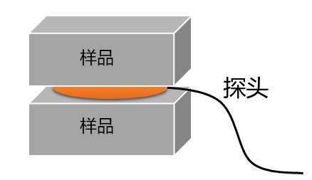 图9固体测试示意图