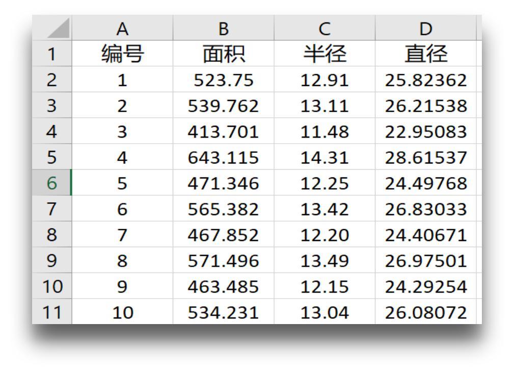 图10面积统计结果在Excel中进行换算得到直径