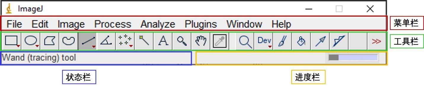 图1ImageJ软件主窗口