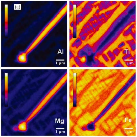 图5钛磁铁矿中Al、Mg、Ti、Fe元素的X射线面扫描图