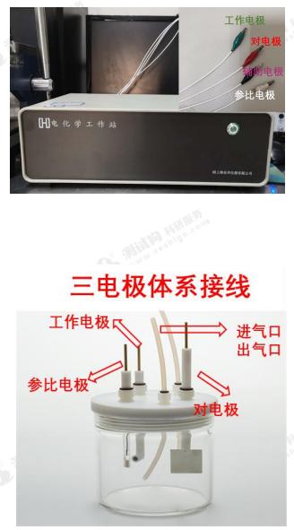 图5辰华CHI660E电化学工作站 图6三电极体系接线示意图