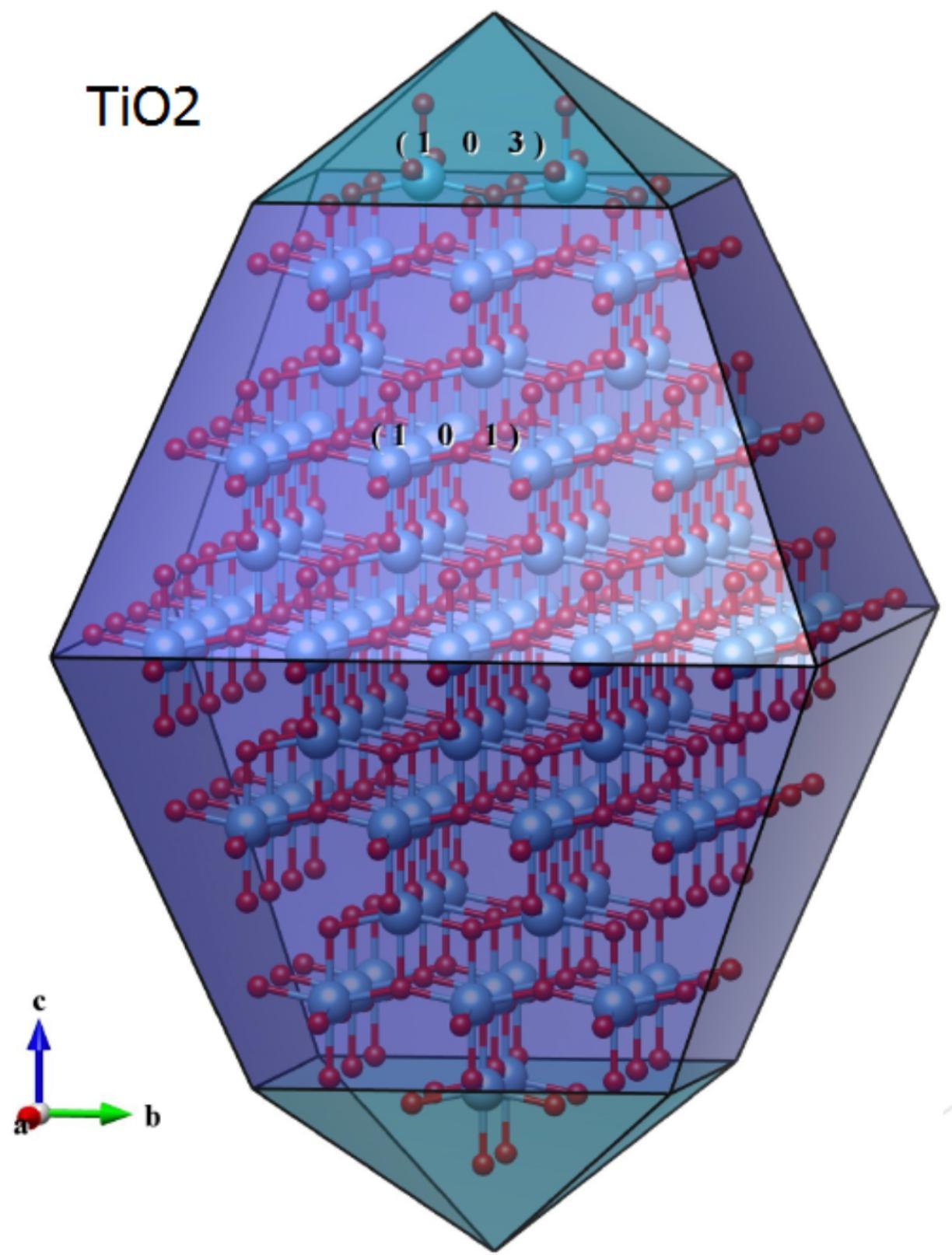 图4采用VESTA绘制出的晶体形貌图