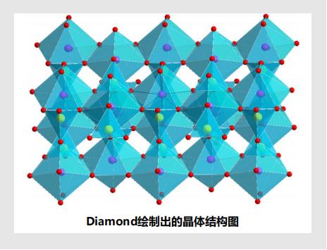 晶体结构可视化软件 Diamond入门教程