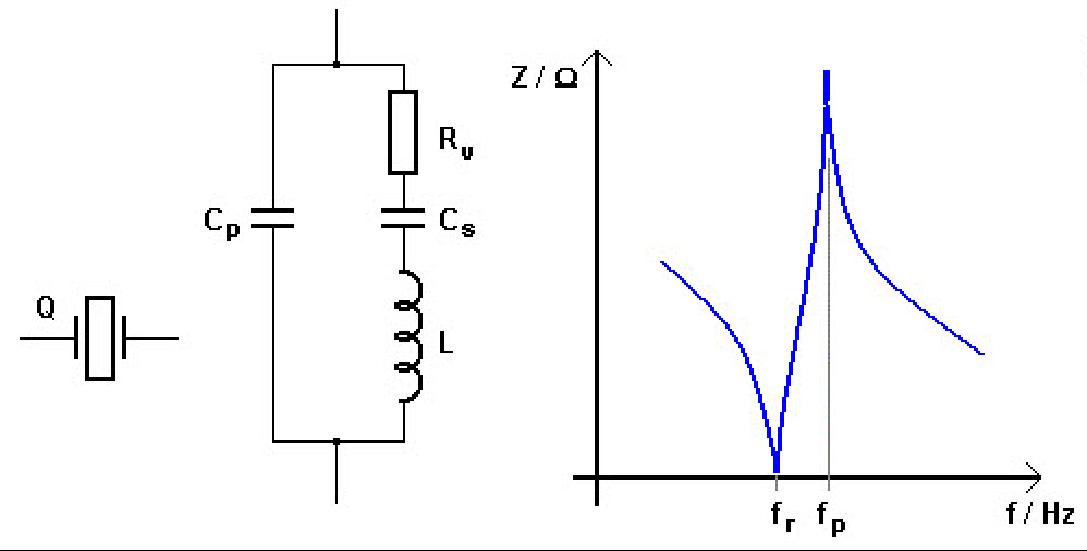 一文详解薄膜厚度的测量方法演示参考图6