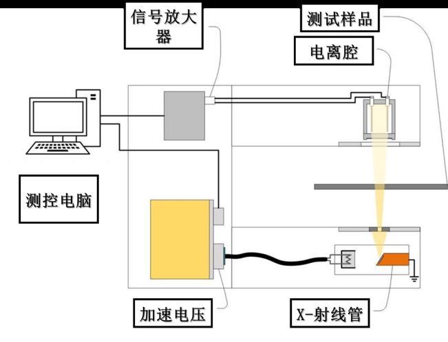 一文详解薄膜厚度的测量方法演示参考图10