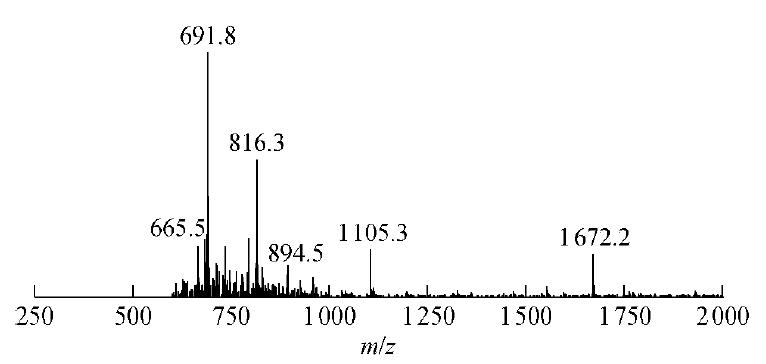 详解高分子材料分子量 的测定方法演示参考图7