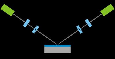 一文详解薄膜厚度的测量方法演示参考图8