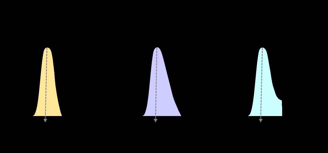 非晶材料的结构表征技术 演示参考图5