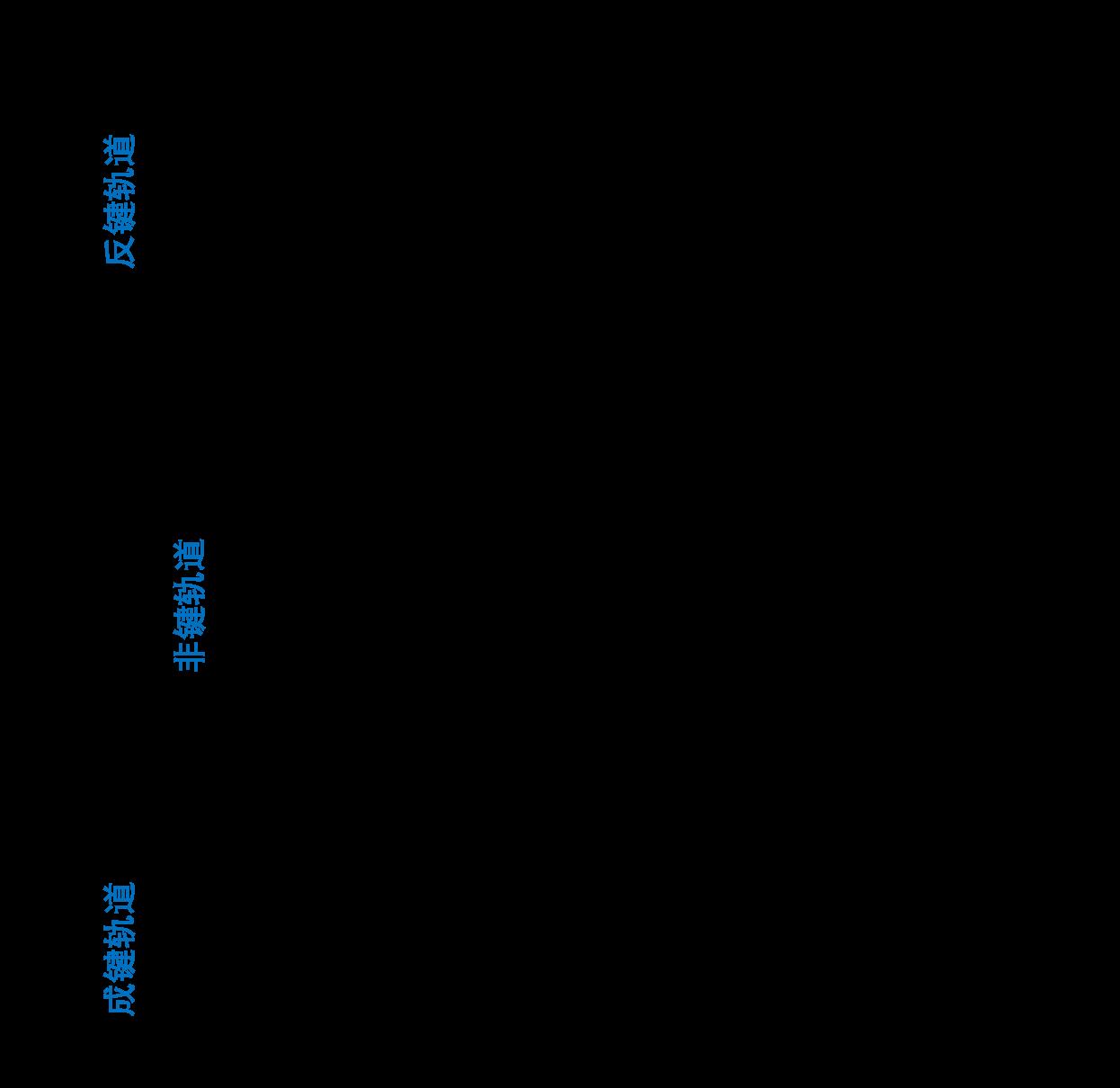 一文详解化学结构的表征方法 演示参考图6