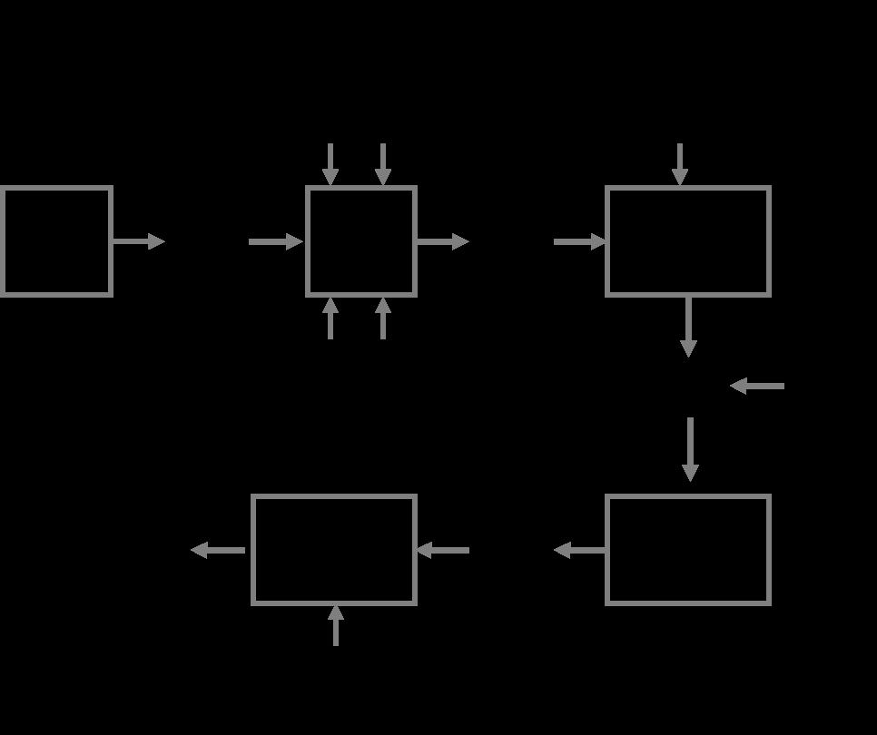 非晶材料的结构表征技术 演示参考图2