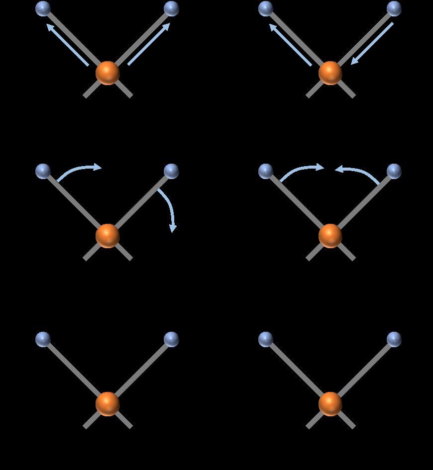 一文详解化学结构的表征方法 演示参考图2