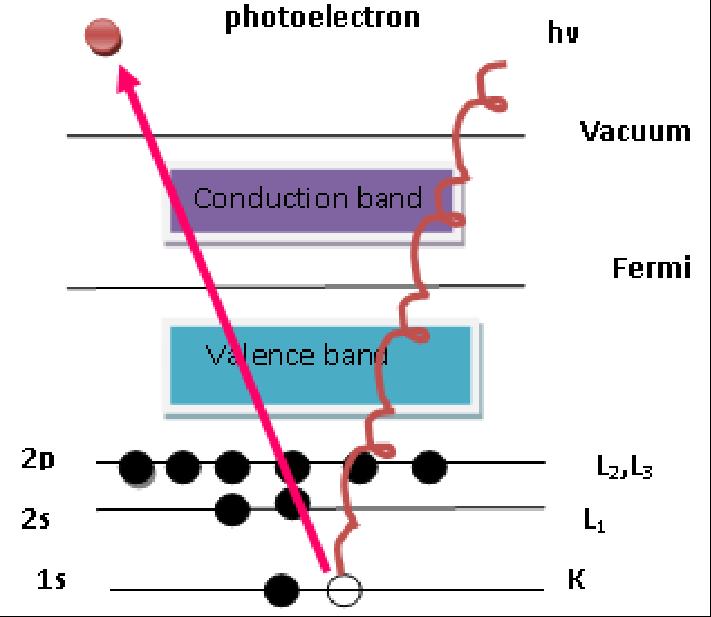 一文详解化学结构的表征方法 演示参考图9