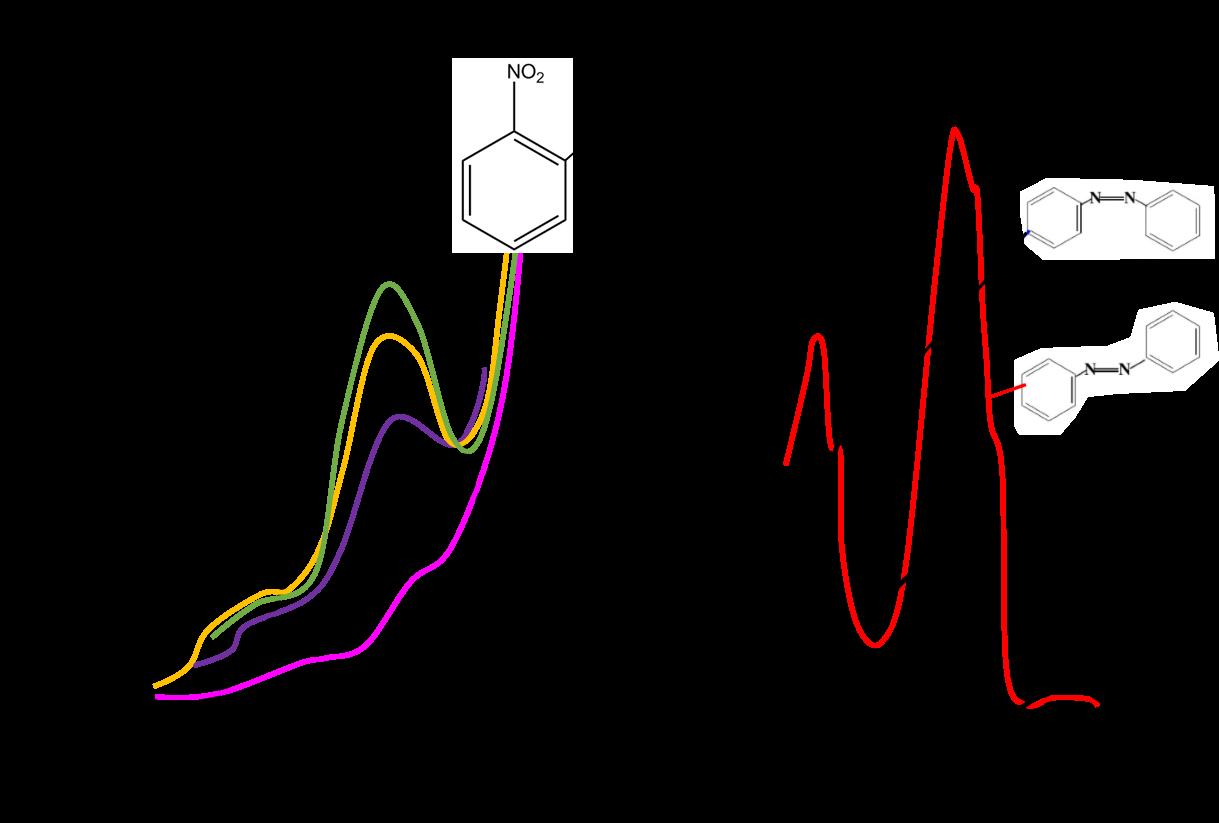 一文详解化学结构的表征方法 演示参考图8