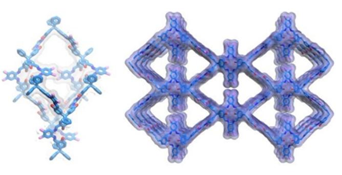 热点材料解读之共价有机框架材料(COFs)
