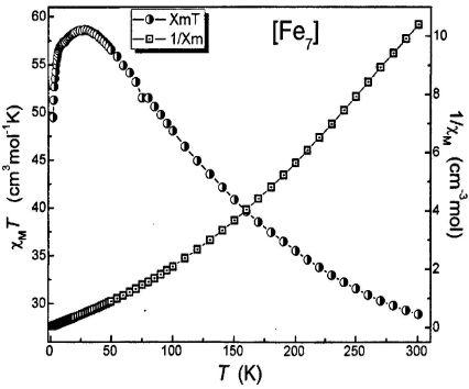 【学术干货】超导量子干涉磁测量系统SQUID知多少?