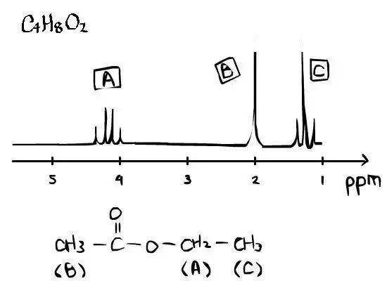 【必备】关于核磁共振波谱NMR的知识(原理、用途、分析、问题)
