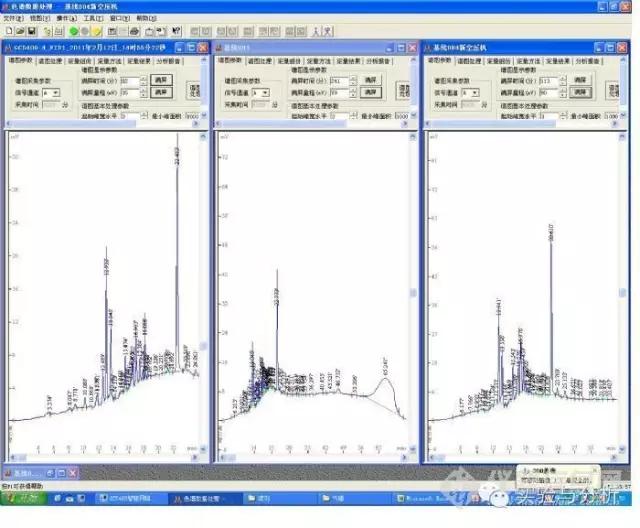 气相色谱15种常见峰形异变来源解析