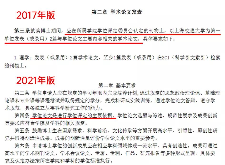 """官宣丨上海交大等6所""""双一流""""明确,博士生毕业,不再要求发表论文!"""